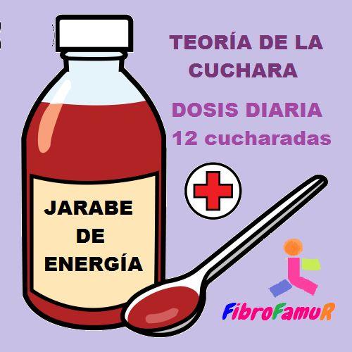 fibromialgia y lupus