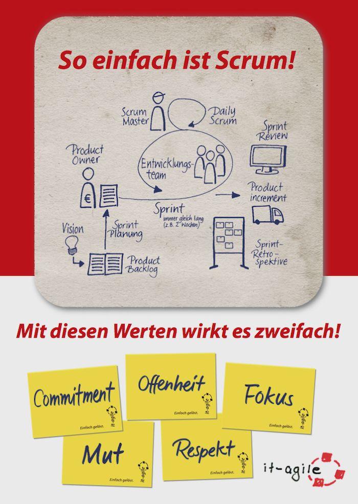"""Poster """"So einfach ist Scrum"""""""