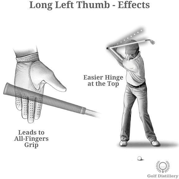 40++ Baseball grip golf slice ideas in 2021