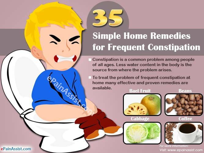 There are several simple home remedies available to treat constipation. A good home remedy for constipation can solve your problem in a natural and safe way. Here in this article, you will find 35 simple home remedies to get rid of the problem of frequent constipation and tips to avoid constipation.
