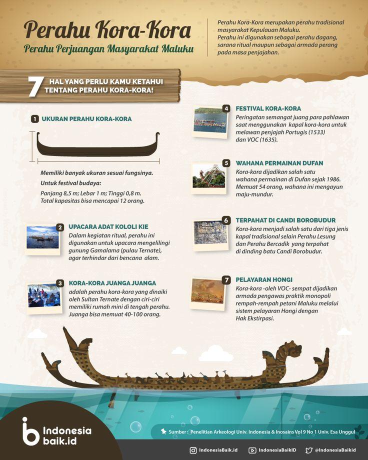 Inilah Ketangguhan Perahu Kora-Kora | Indonesia Baik