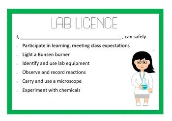 The Lab licence can be earned by students at the beginning of the year by demonstrating the key, safe lab behaviours we need for practical work.- Participate in learning, meeting class expectations- Light a Bunsen burner- Identify and use lab equipment- Observe and record reactions- Carry and use a microscope- Experiment with chemicalsThe cards can be laminated once the student has demonstrated the key safety expectations.