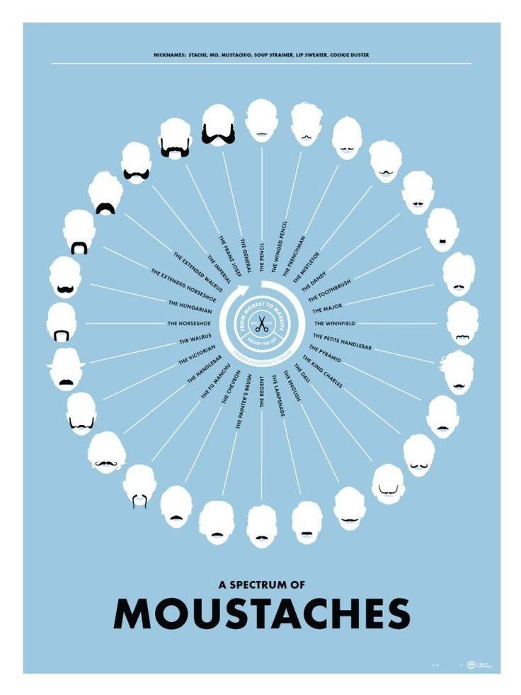 types2-bien-choisir-moustache-conseils-movember