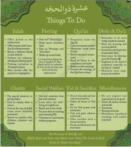 islam - things to do
