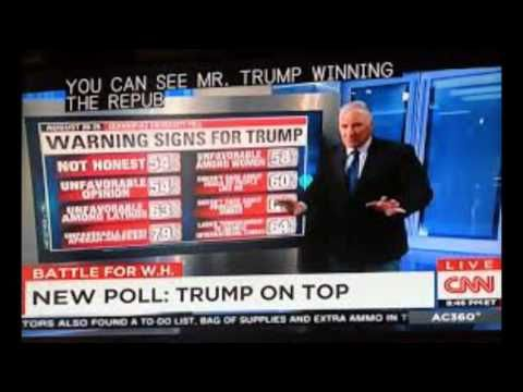These Are Trumps REAL Poll Numbers - YouTube 5:07 07-19-2017
