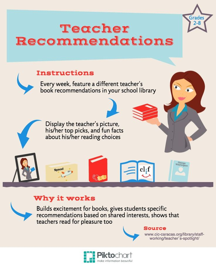 13 best literacy activities late elementary images on pinterest teacher recommendations piktochart infographic editor fandeluxe Choice Image