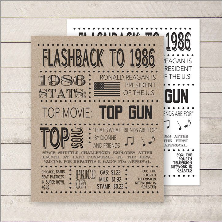 1986 Poster, 30th birthday, Flashback to 1986, 1986 stats, 30th birthday Poster, 30th Birthday Card, DIGITAL FILE by WhitetailDesigns on Etsy https://www.etsy.com/listing/256745971/1986-poster-30th-birthday-flashback-to