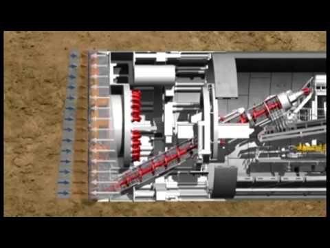¿Cómo funciona una tuneladora EPB?
