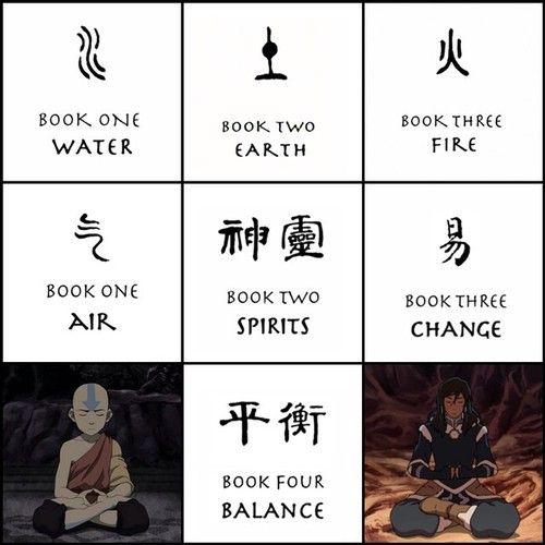 Legend of Korra/ Avatar the Last Airbender: books