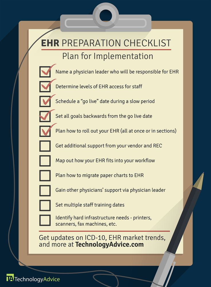 13 Best Images About Emr Systems On Pinterest
