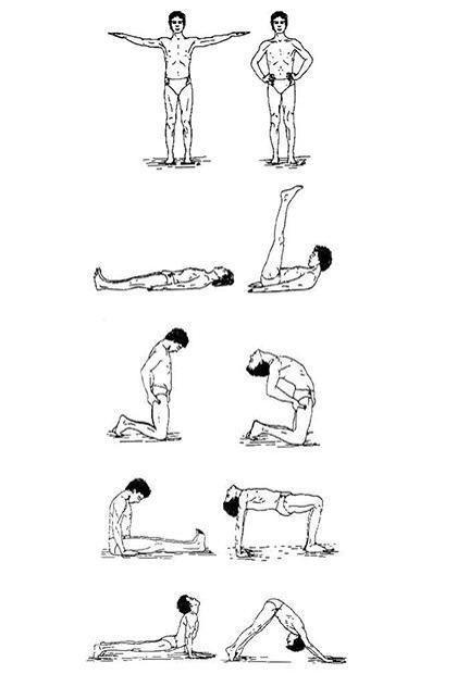 i 5 tibetani esercizi