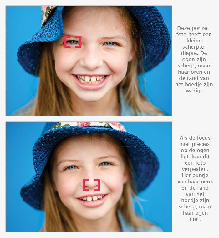 Scherpstellen bij portretfotografie