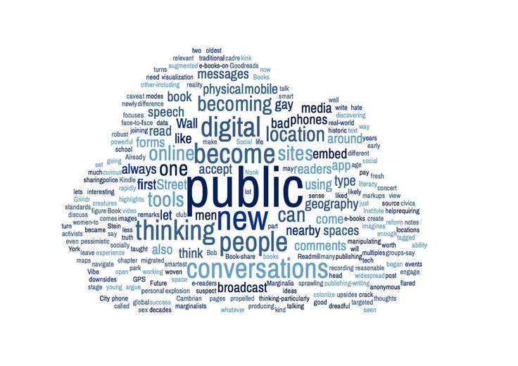 I created this word cloud using the words in the chapter 'Public Thinking'. I contacted Clive Thompson who was kind enough to provide me with a digital copy of his book so I could create this word cloud. I chose the text from this chapter because it talks specifically about how much writing we are producing and how all that writing helps us clairify our thinking, refine our ideas, become more concise, be more interesting and improve our memory.