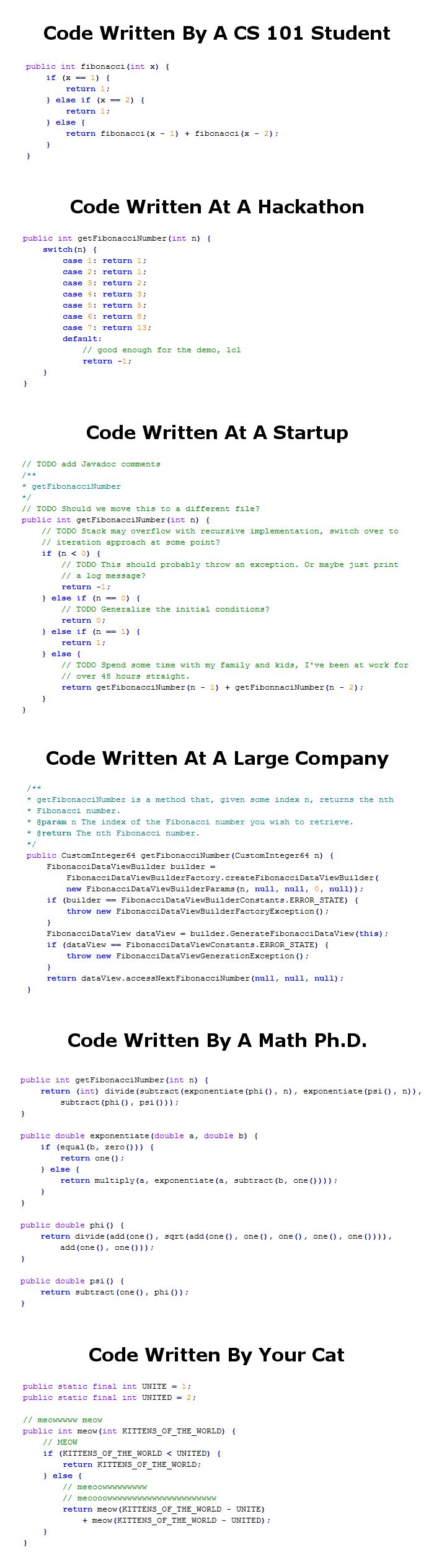 Willa's World: The Six Most Common Species Of Code | STEM Humor