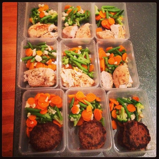 Flashback Friday - back when I did tonnes of meal prep. Problem was I got bored of eating the same foods all week! Now I prefer to cook for the current day and sometimes the next day. I find this works a lot better for me and my varying nutrition intake. What do you do? And why?