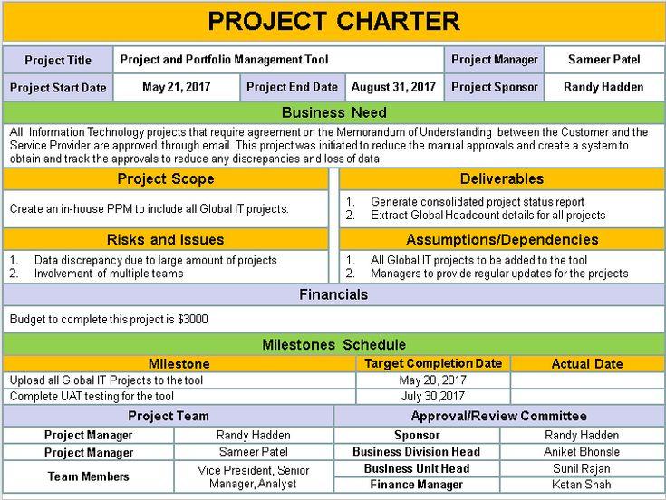 information technology budget template