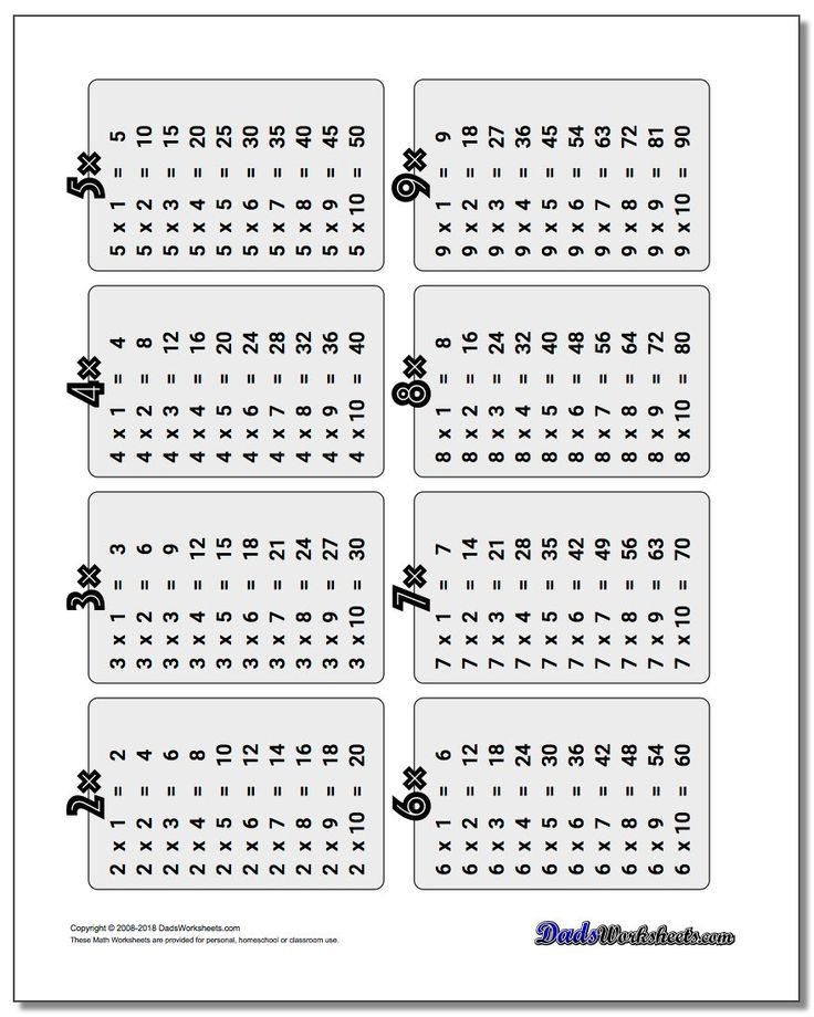 Multiplication Worksheet Table Multiplication Worksheet