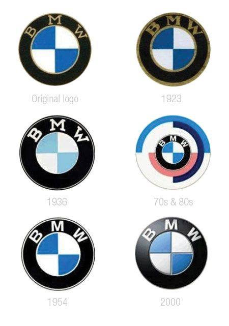 Evolution of the BMW logo. steps to show how this has become modernised over the years. san serif type in the most recent and a highlight on the logo. simple colours, only three used. may not be effective on a black background but synonymous with the BMW brand.