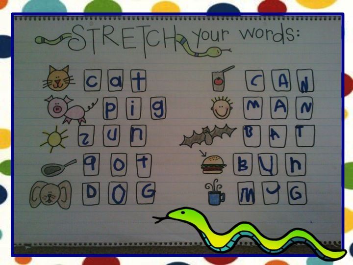 Best Cvc Rhyming  Word Families Images On