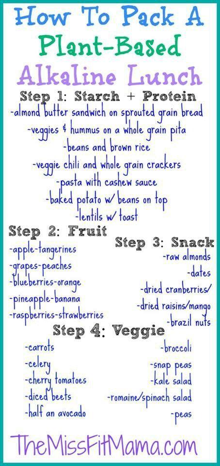 ▓☪ An alkaline diet