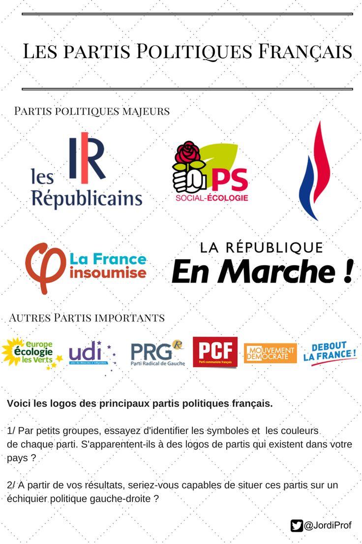 partis politiques fran u00e7ais  les logos  le socioculturel en