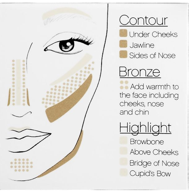 Smashbox Step-By-Step Contour Kit for Fall 2014
