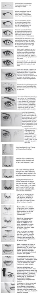 Tutorial for portrait