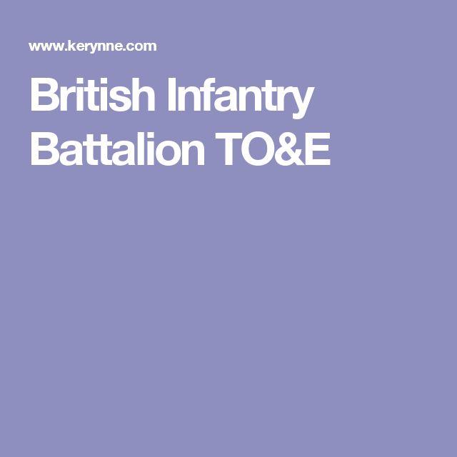 British Infantry Battalion TO&E