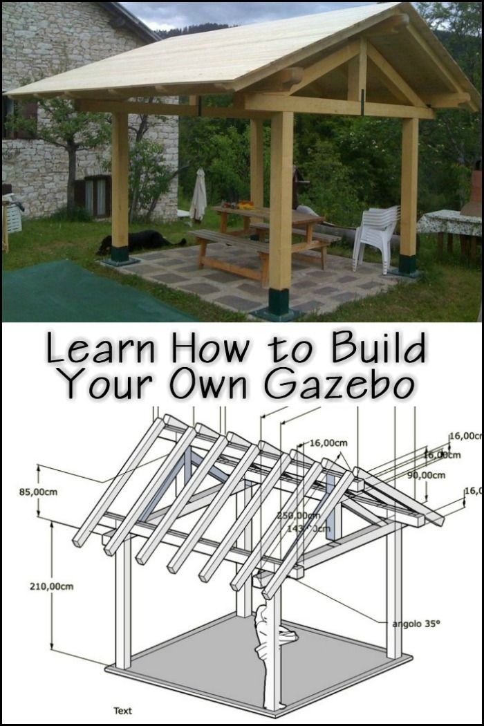Want your own backyard getaway? Why not learn how to build a gazebo? Is this going to be your next project?