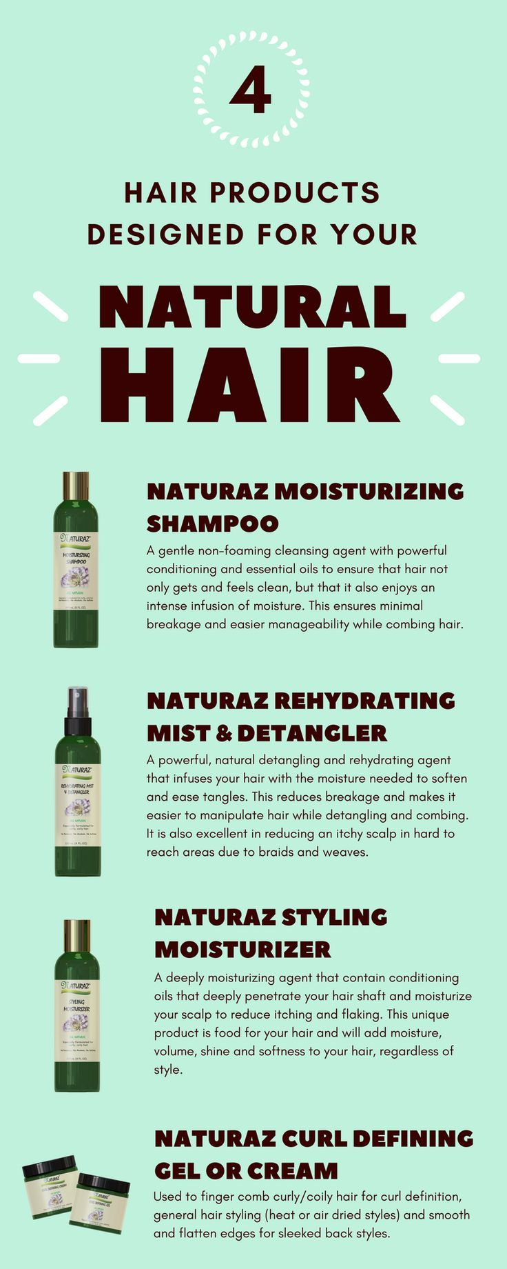 At Naturaz, we understand the challenges with curly and tightly coiled hair - particularly how vulnerable it is to dryness and breakage. We apply science and research to create innovative solutions designed to protect it from the elements, effectively manage it, and sustain its beauty. http://www.naturaz.com/blog/naturaz-101/