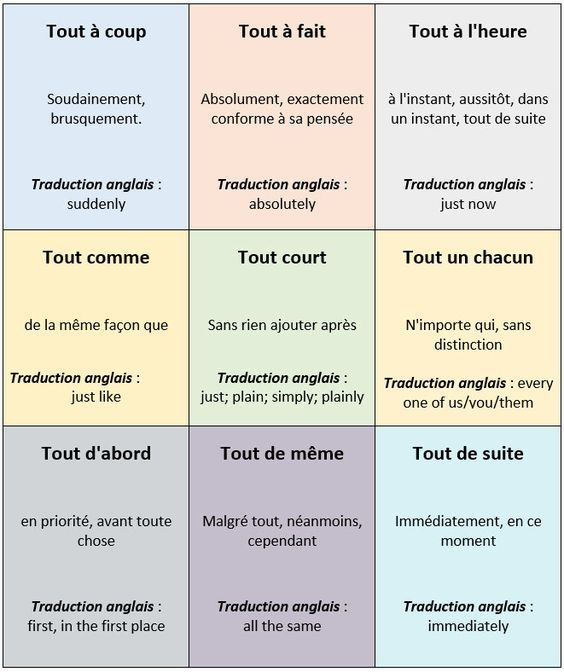 "Expressions avec le mot ""tout"" - learn French,francais,expressions,tout,locutions"