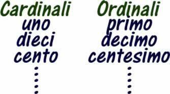Numeri cardinali e numeri ordinali