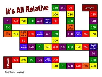 FREE It's All Relative –multiplication and division number