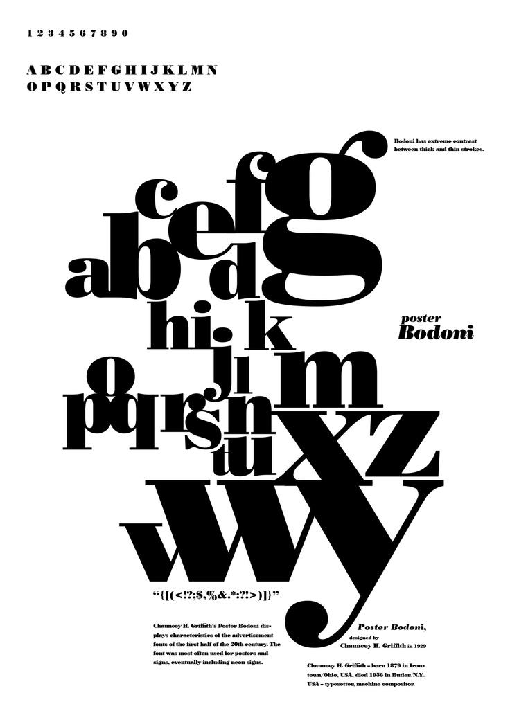 Bodoni Poster