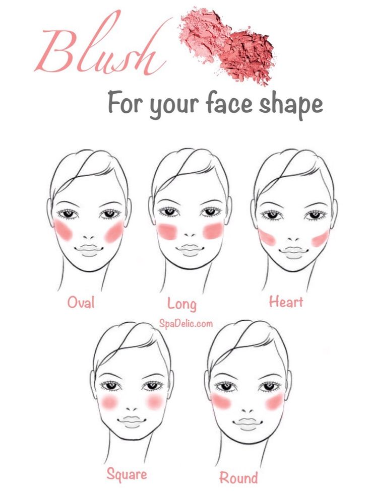 blush application for different face shapes - Google Search