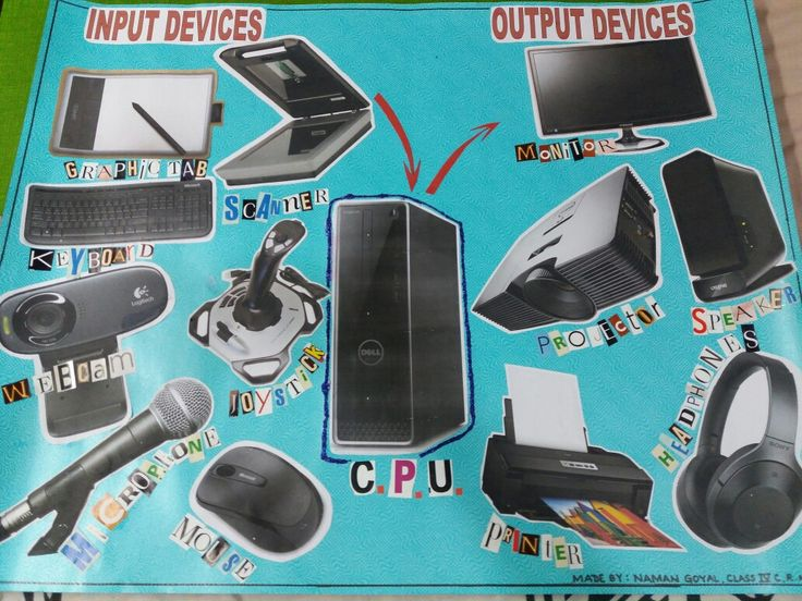 poster on input output devices