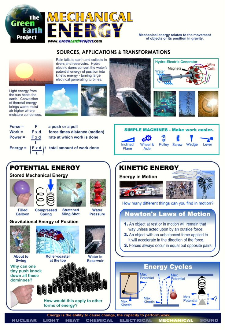 51 best images about Energy on Pinterest