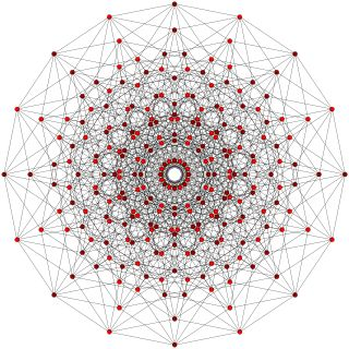 15 best geekage images on pinterest mathematics algebraic static void symmetrical central graph of the 8 dimensional cube octeract and hasse diagram of an 8 element sets power set compare central graph of the ccuart Gallery