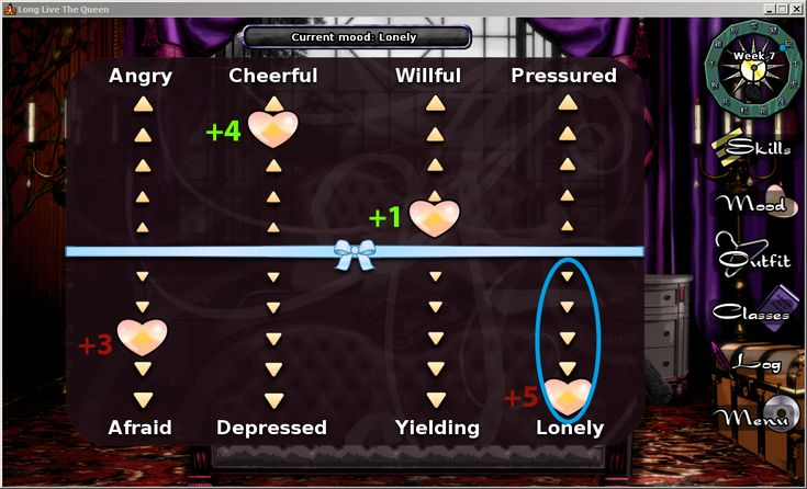 Steam Community :: Guide :: All about Moods & Skill Training