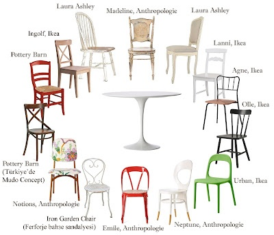 a mad tea party with alis: The Story of Saarinen Table and Other Little Chairs