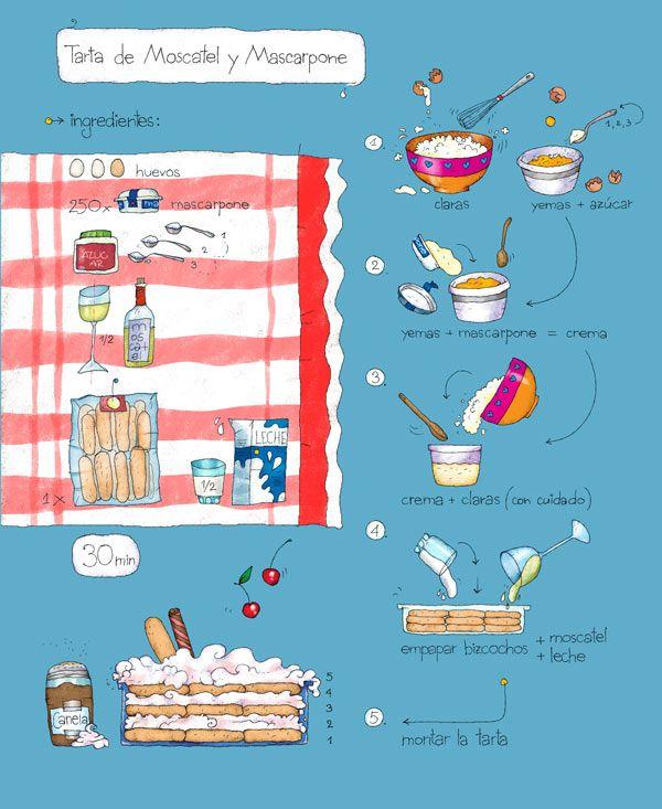 Cartoon Cooking: Tarta de moscatel y mascarpone