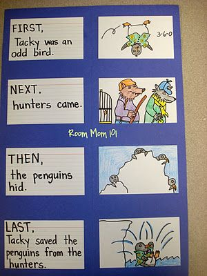 "Students make a mini booklet to do some basic sequencing of ""Tacky the Penguin."""