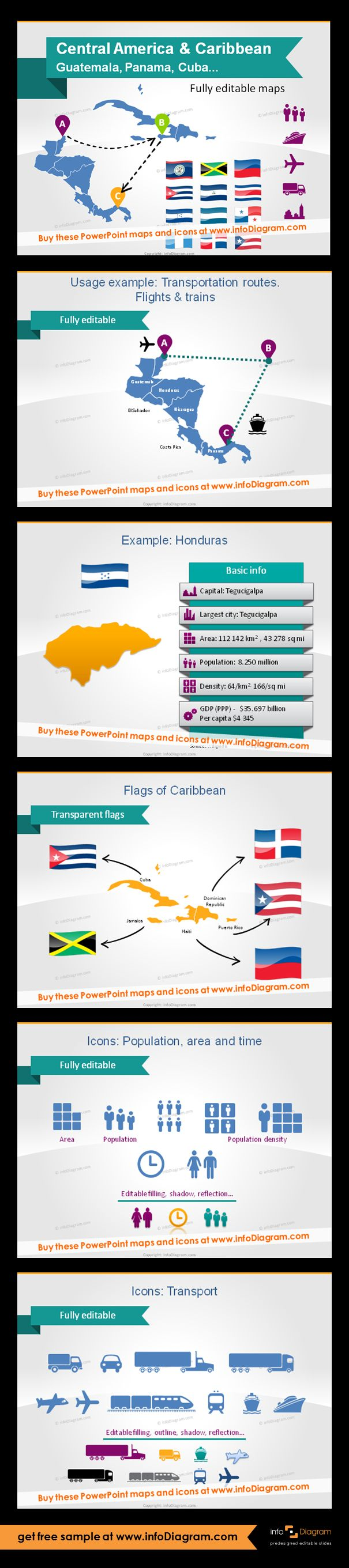 Central America and Caribbean countries - editable PowerPoint maps, localization and transport icons, country statistics. Fully editable maps, icons, arrows. Transportation routes: flights and trains between the countries, Honduras map with basic information, flags of Caribbean, population, area and time symbols, transportation icons: Truck, Train, Plane, Ship, Bus, Lorry for illustrating logistic routes on the America map.