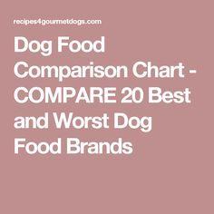 Dog Food Comparison Chart - COMPARE 20 Best and Worst Dog Food Brands