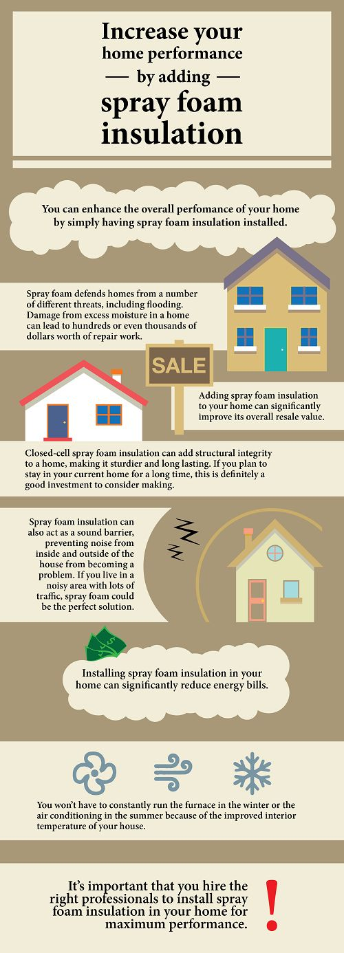 18 best spray foam insulation images on pinterest spray foam this infographic explains how adding spray foam insulation can increase your homes performance provided by solutioingenieria Image collections