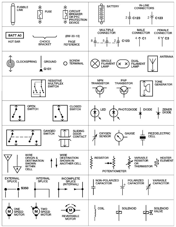 nissan fuse box abbreviations automotive wiring diagram symbols | automotive ... 1995 nissan fuse box diagram #12