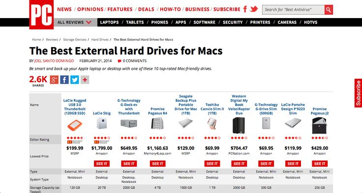 The Best External Hard Drives for Macs