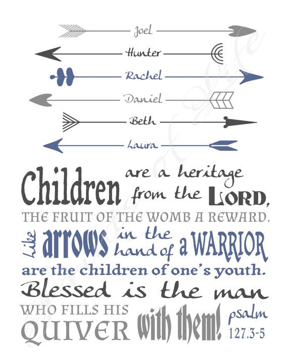 Personalized. Children are a heritage. Psalm 12735 by PrintsofLife