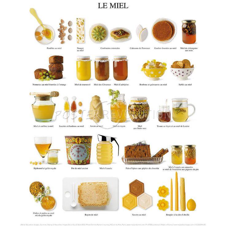 Atelier Nouvelles Images Le Miel Art Print Poster.