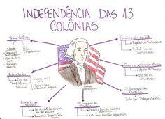 Mapa Mental: Independencia das Treze Colonias